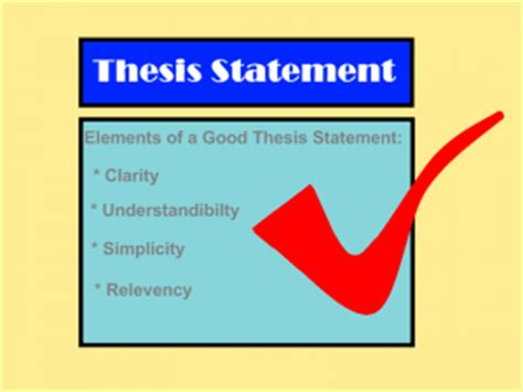 Good thesis statements for imperialism essay